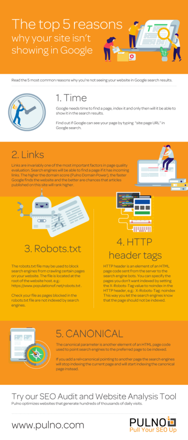 infographics with five reason your site isn't visible in Google