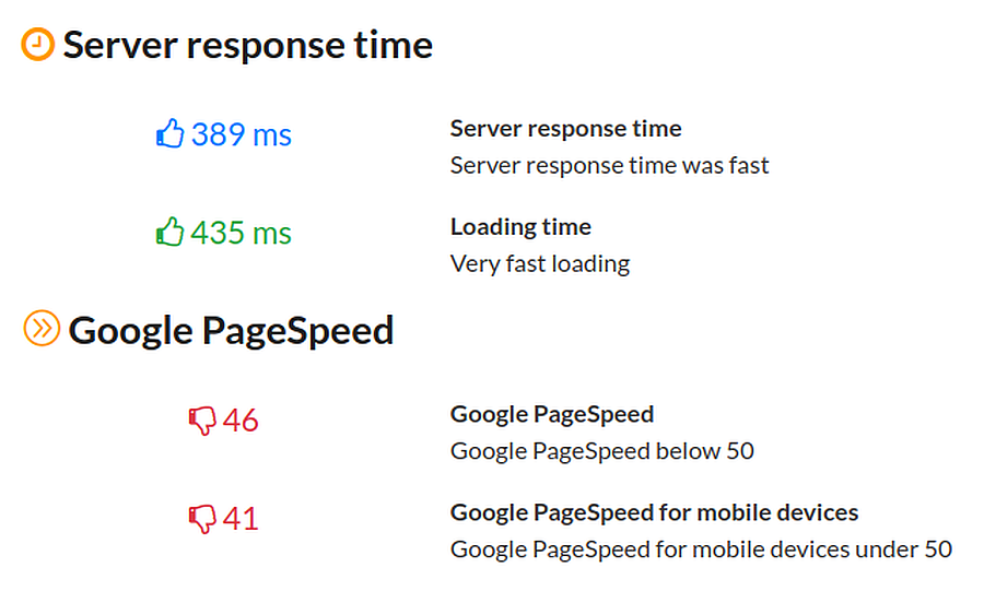 server response time and page speed data
